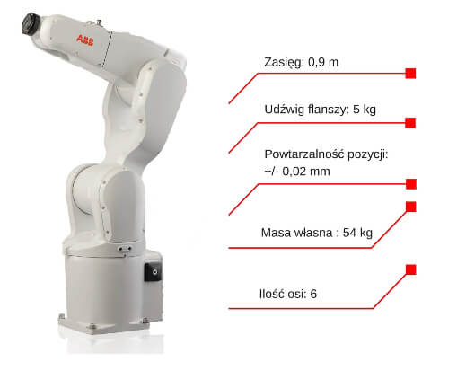 RA1: Operation, programming and starting ABB robots – basic course