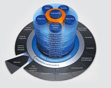 SIEMENS S7-300 TIA Portal – EMT-Systems